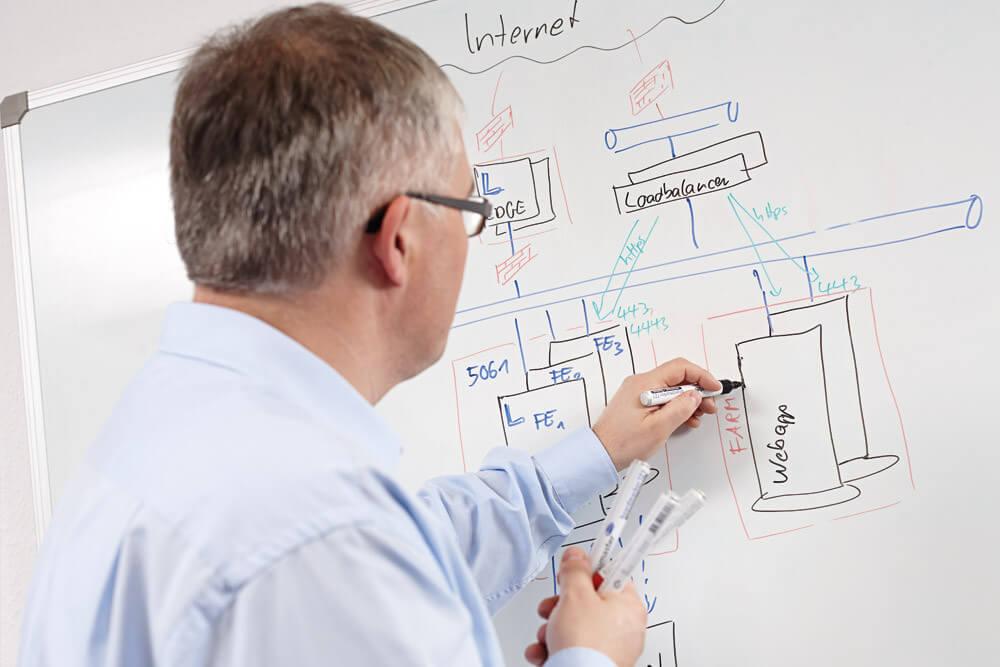 Frank Carius, Gesellschafter bei Net at Work und einer der führenden Köpfen der Exchange- und Skype for Business -Community.