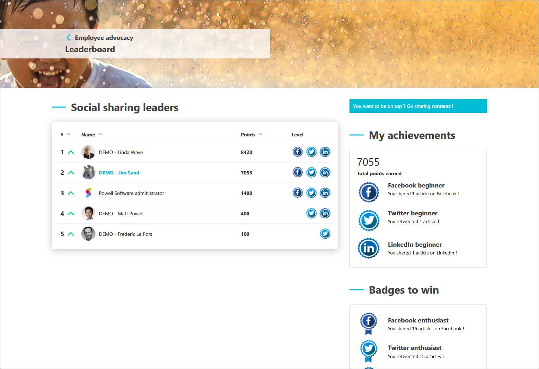 Bestenliste: Motivation durch Social Sharing-Wettbewerb