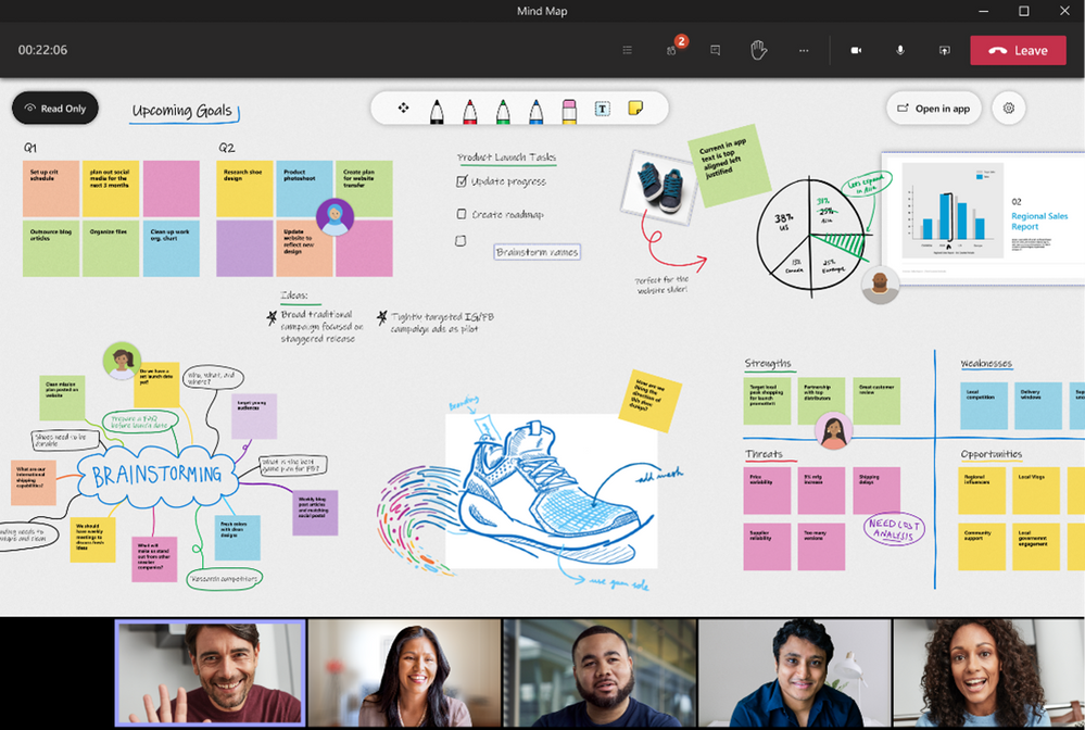 Microsoft Teams Read Only Whiteboard