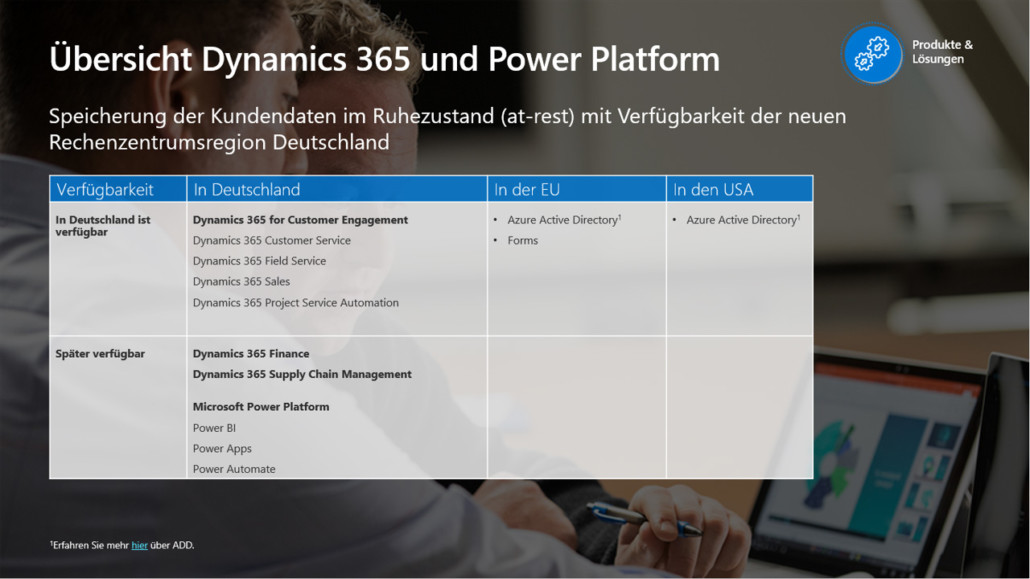 Dynamics 365 und Power Platform (Quelle: Microsoft)