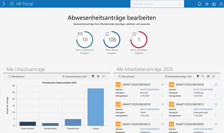 Manager HR Portal: Dashboard Abwesenheitsanträge bearbeiten, Aufgaben verwalten und Reports einsehen