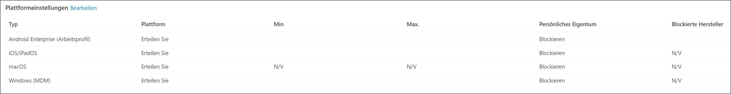 Android 12 und Microsoft Intune: Die Seriennummer oder IMEI kann nicht mehr als Unternehmensbezeichner verwendet werden