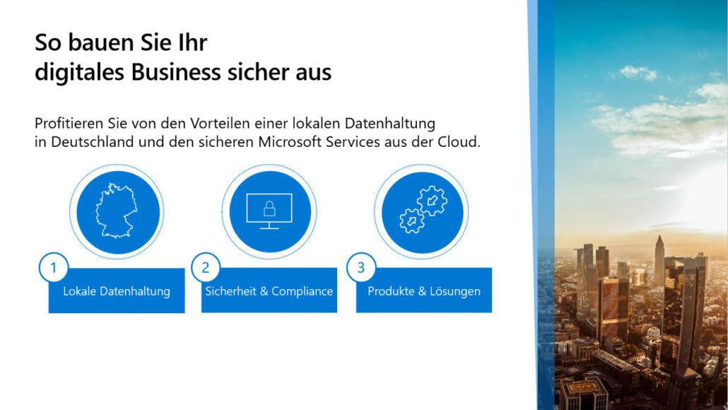 So bauen Sie Ihr digitales Business sicher aus (Quelle: Microsoft)