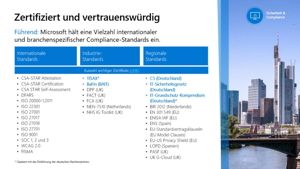 Zertifiziert und vertrauenswürdig (Quelle: Microsoft)
